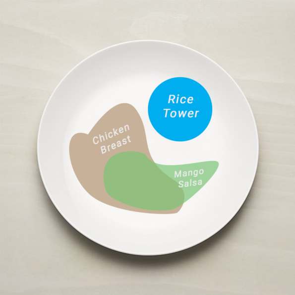 Plating Concept